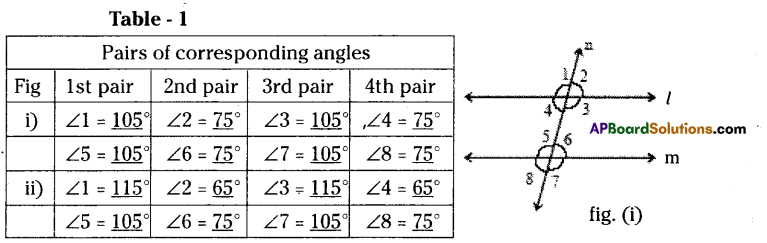 AP Board 7th Class Maths Solutions Chapter 4 Lines and Angles InText Questions 4