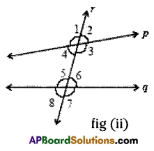 AP Board 7th Class Maths Solutions Chapter 4 Lines and Angles InText Questions 5