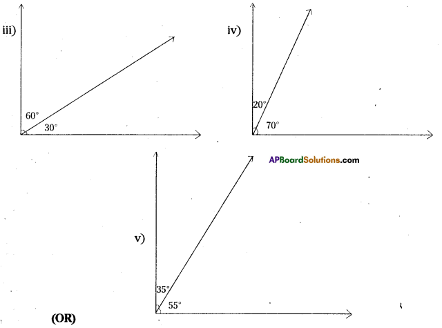 AP Board 7th Class Maths Solutions Chapter 4 Lines and Angles InText Questions 7
