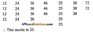 AP Board 7th Class Maths Solutions Chapter 7 Data Handling Ex 2 1