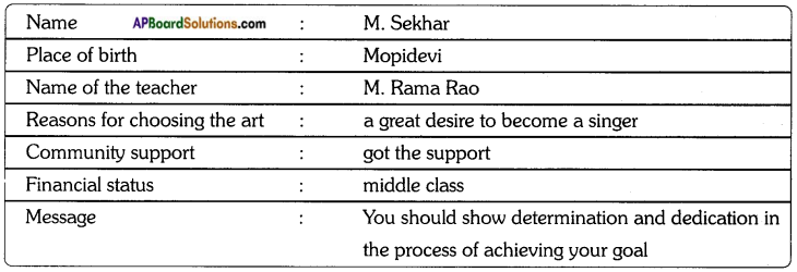 AP Board 8th Class English Solutions Chapter 4C Maestro with a Mission 3