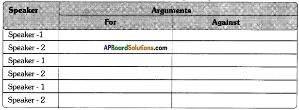 AP Board 8th Class English Solutions Chapter 5A Bonsai Life Part I 9