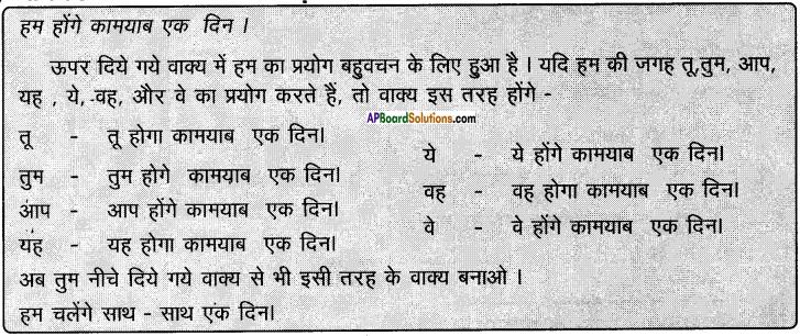 AP Board 8th Class Hindi Solutions Chapter 1 हम होंगे कामयाब 3