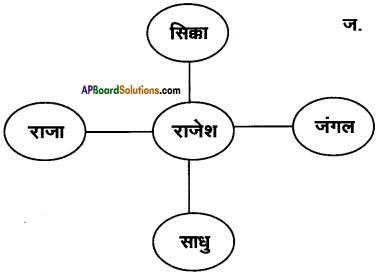AP Board 8th Class Hindi Solutions Chapter 2 राजा बदल गया 4