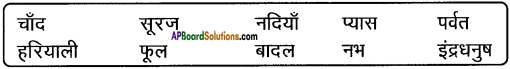 AP Board 8th Class Hindi Solutions Chapter 4 कौन 2