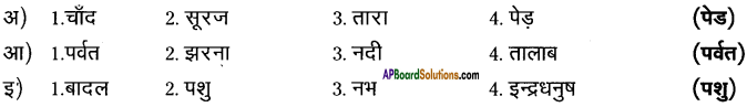 AP Board 8th Class Hindi Solutions Chapter 4 कौन 5