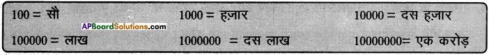 AP Board 8th Class Hindi Solutions Chapter 8 चावल के दाने 3