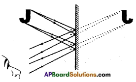 AP Board 8th Class Physical Science Important Questions Chapter 10 Reflection of Light at Plane Surfaces 5