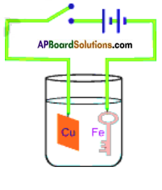 AP Board 8th Class Physical Science Important Questions Chapter 9 Electrical Conductivity of Liquids 2
