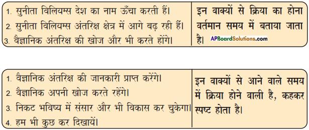AP Board 9th Class Hindi Solutions Chapter 11 सुनीता विलियम्स 2