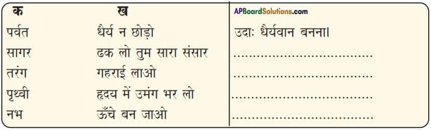 AP Board 9th Class Hindi Solutions Chapter 4 प्रकृति की सीख 2