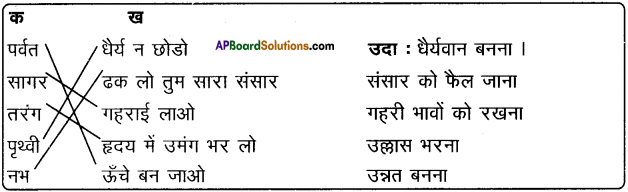 AP Board 9th Class Hindi Solutions Chapter 4 प्रकृति की सीख 3