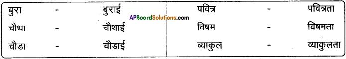 AP Board 9th Class Hindi Solutions Chapter 4 प्रकृति की सीख 6