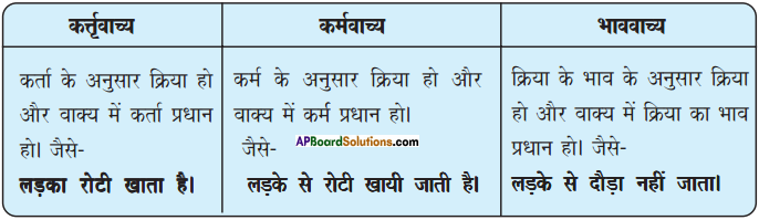 AP Board 9th Class Hindi Solutions Chapter 9 रमज़ान 3