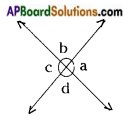 AP Board 9th Class Maths Notes Chapter 4 Lines and Angles 14