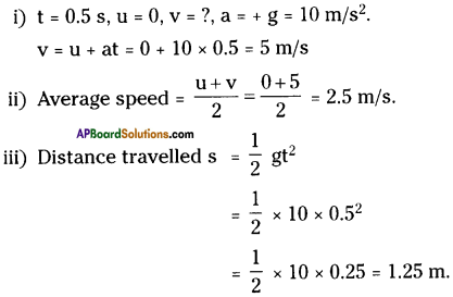 AP Board 9th Class Physical Science Important Questions Chapter 8 Gravitation 5