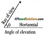 AP SSC 10th Class Maths Notes Chapter 12 Applications of Trigonometry 2