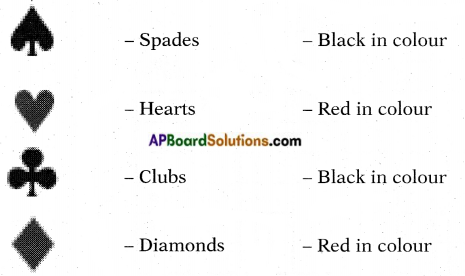 AP SSC 10th Class Maths Notes Chapter 13 Probability 2