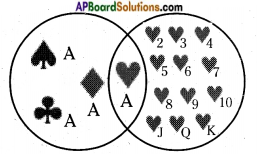 AP SSC 10th Class Maths Notes Chapter 13 Probability 5
