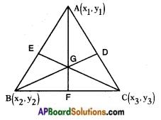 AP SSC 10th Class Maths Notes Chapter 7 Coordinate Geometry 7