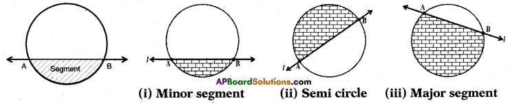 AP SSC 10th Class Maths Notes Chapter 9 Tangents and Secants to a Circle 14