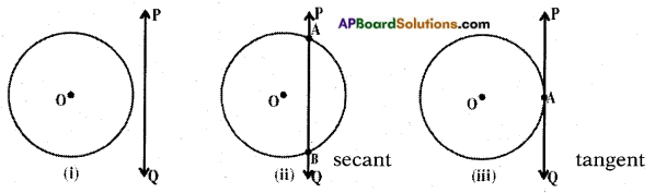 AP SSC 10th Class Maths Notes Chapter 9 Tangents and Secants to a Circle 4