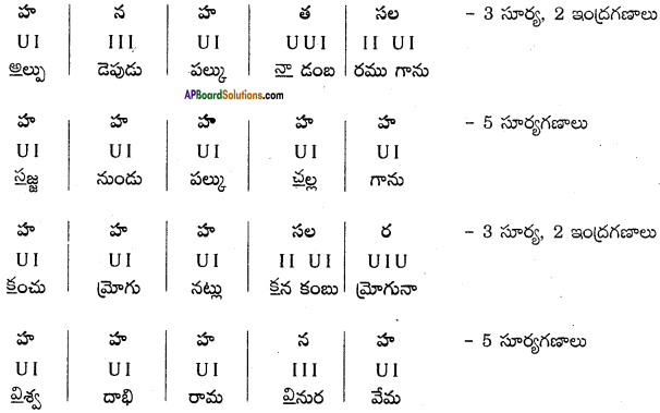 AP SSC 10th Class Telugu Solutions Chapter 1 మాతృభావన 7