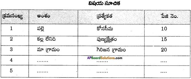 AP SSC 10th Class Telugu Solutions Chapter 3 జానపదుని జాబు 4
