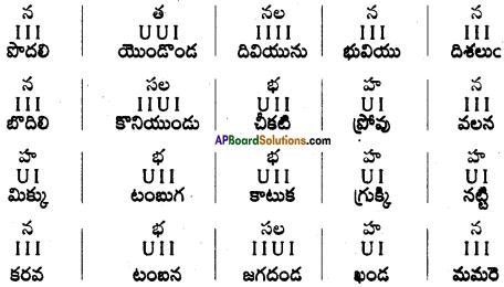 AP SSC 10th Class Telugu Solutions Chapter 4 వెన్నెల 2