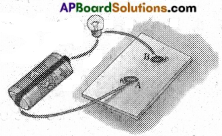 AP Board 6th Class Science Important Questions Chapter 10 Basic Electric Circuits 10