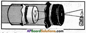 AP Board 6th Class Science Important Questions Chapter 11 Shadows - Images 7