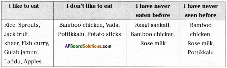 AP Board 6th Class Science Solutions Chapter 1 The Food we Need 5