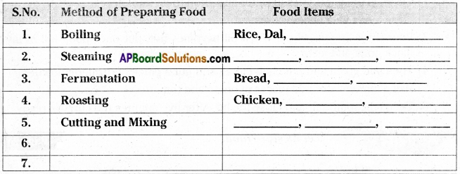 AP Board 6th Class Science Solutions Chapter 1 The Food we Need 8