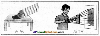 AP Board 6th Class Science Solutions Chapter 11 Shadows - Images 1
