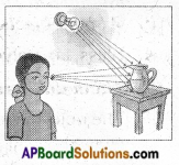 AP Board 6th Class Science Solutions Chapter 11 Shadows - Images 2