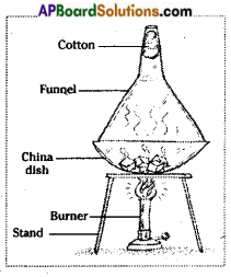 AP Board 6th Class Science Solutions Chapter 5 Materials Separating Methods 2