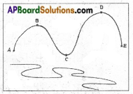 AP Board 6th Class Science Solutions Chapter 7 Let us Measure 3