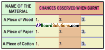 AP Board 7th Class Science Important Questions Chapter 17 Changes Around Us 5