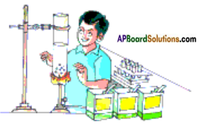 AP Board 7th Class Science Important Questions Chapter 17 Changes Around Us 8