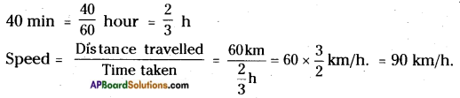 AP Board 7th Class Science Important Questions Chapter 4 Motion and Time 12