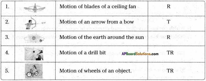 AP Board 7th Class Science Important Questions Chapter 4 Motion and Time 21