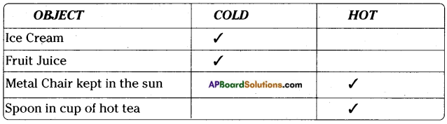 AP Board 7th Class Science Important Questions Chapter 5 Temperature and Its Measurement 16