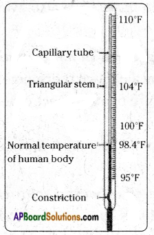 AP Board 7th Class Science Important Questions Chapter 5 Temperature and Its Measurement 7