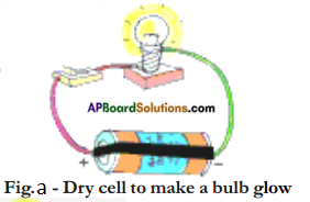 AP Board 7th Class Science Important Questions Chapter 7 Electricity – Current and Its Effect 1