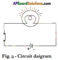 AP Board 7th Class Science Important Questions Chapter 7 Electricity – Current and Its Effect 19