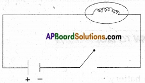 AP Board 7th Class Science Important Questions Chapter 7 Electricity – Current and Its Effect 22