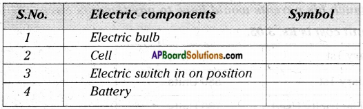 AP Board 7th Class Science Important Questions Chapter 7 Electricity – Current and Its Effect 23