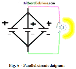 AP Board 7th Class Science Important Questions Chapter 7 Electricity – Current and Its Effect 4