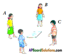 AP Board 7th Class Science Important Questions Chapter 9 Reflection of Light 7