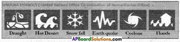 AP Board 7th Class Science Solutions Chapter 6 Weather and Climate 3
